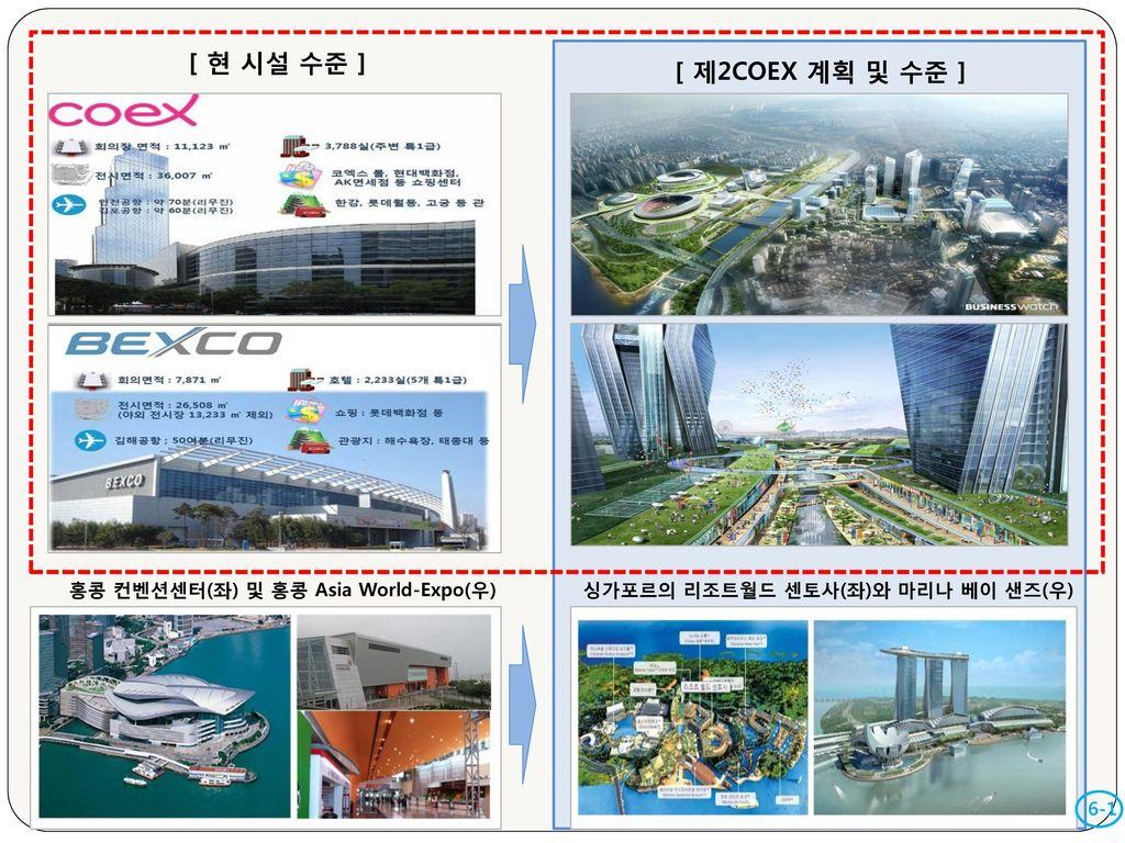 [ 현 시설 수준 ] [ 제2COEX 계획 및 수준 ] 홍콩 컨벤션센터(좌) 및 홍콩 Asia World-Expo(우)